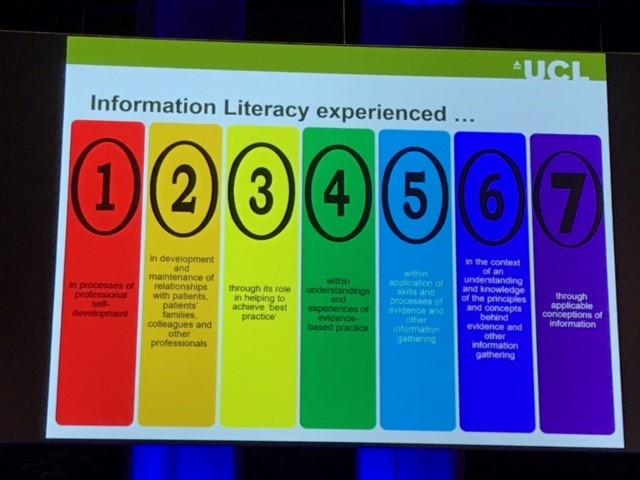 C. Inskip esitteli Marc Fosterin muodostaman viitekehyksen työelämän informaatiolukutaitoisuudesta koettuna seitsemän elementin kautta. Viitekehys nojautuu Susan Brucen informoidun oppimisen käsitteeseen.